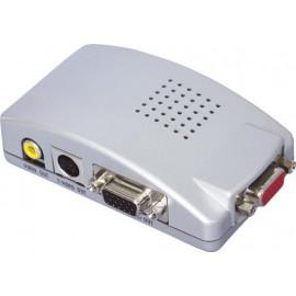 EPOS Terminal to CCTV Converter